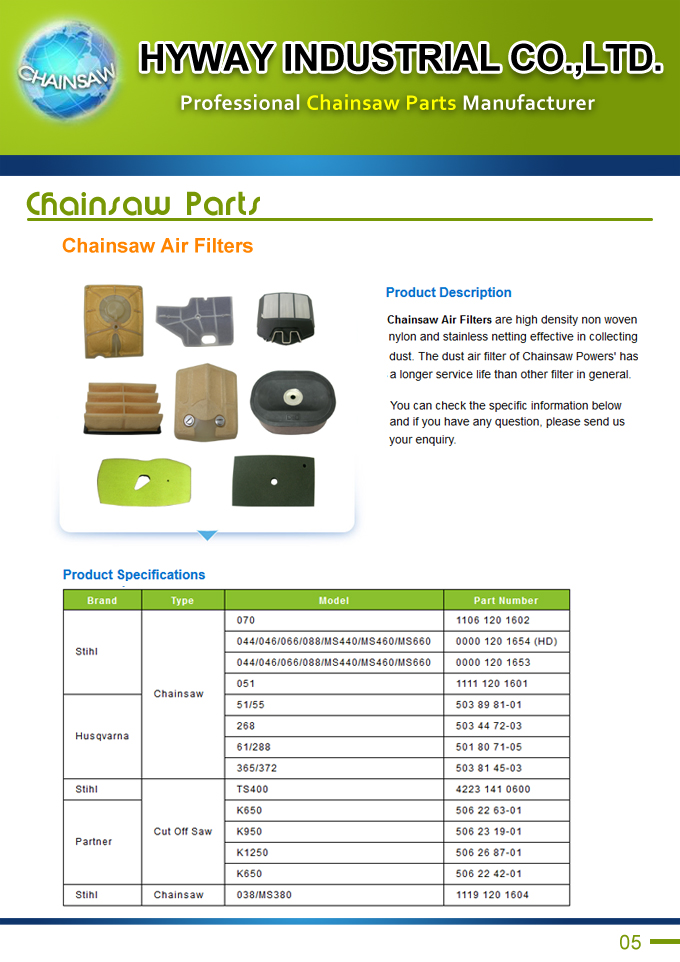 Chainsaw Parts Manufacturers - Chainsaw Chainsaw Parts ...